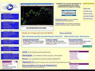 Euroset, logiciels financier