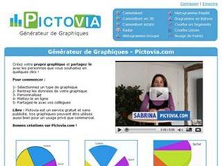 Pictovia.com : Créez et partagez vos graphiques