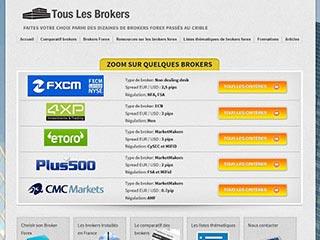 TousLesBrokers, le site spécialiste des brokers forex